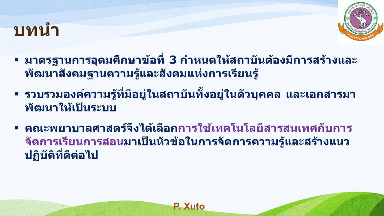 1) การจัดทำ โครงการ การจัดการความรู้ ในเรื่อง IT 7 May, 13 13.30-16.00 pm 2)การจัดทำคู่มือ เอกสารเพื่อเผยแพร่ ความรู้ดังกล่าว http://www.nurse.c mu.ac.th/km/show andshare1/#/0http://www.nurse.c mu.ac.th/km/show andshare1/#/0 3) การพัฒนา กิจกรรมเพื่อต่อ ยอด 4) การประเมินผลและ ปรับกลวิธีตามผลการ ประเมิน ส่วนที่ 1: แนวปฏิบัติที่บ่งชี้ความเป็น Best Practice P.