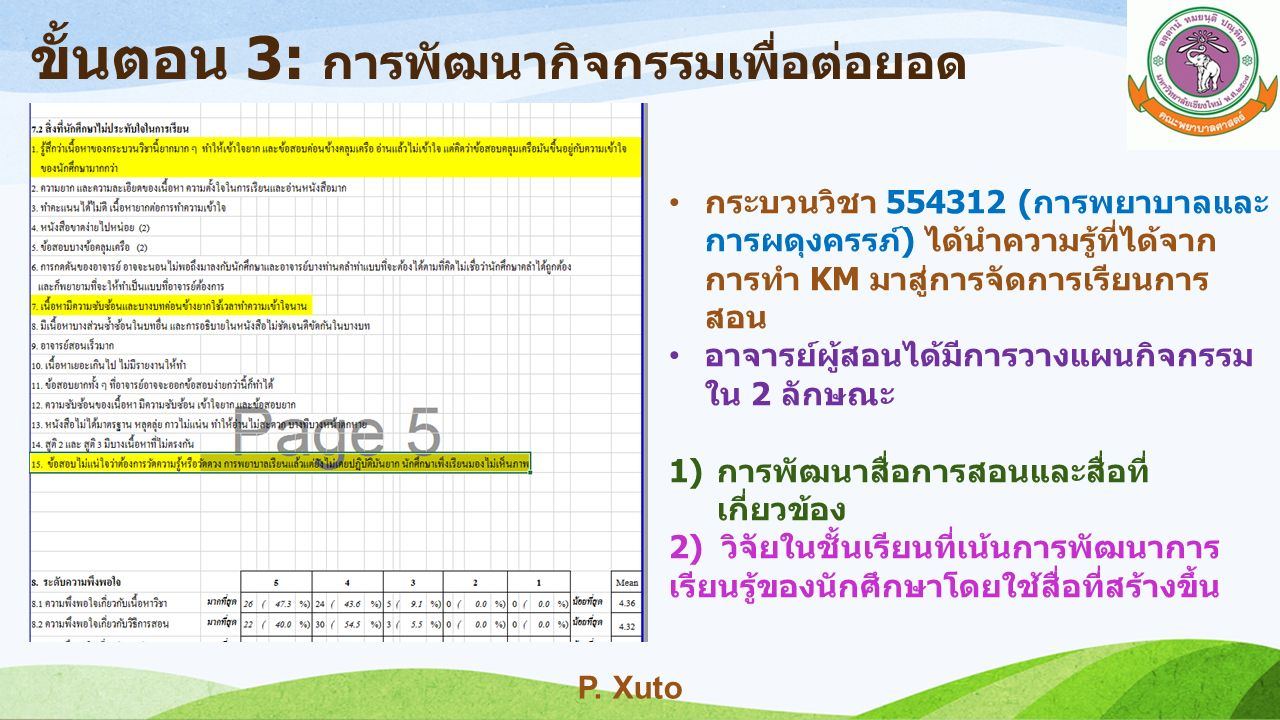 P. Xuto ขั้นตอน 3: การพัฒนากิจกรรมเพื่อต่อยอด กระบวนวิชา 554312 (การพยาบาลและ การผดุงครรภ์) ได้นำความรู้ที่ได้จาก การทำ KM มาสู่การจัดการเรียนการ สอน