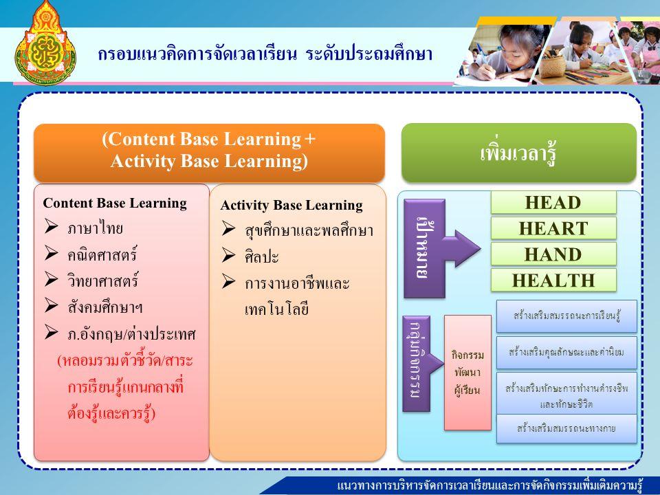 แนวทางการบริหารจัดการเวลาเรียนและการจัดกิจกรรมเพิ่มเติมความรู้ กรอบแนวคิดการจัดเวลาเรียน ระดับประถมศึกษา Content Base Learning  ภาษาไทย  คณิตศาสตร์  วิทยาศาสตร์  สังคมศึกษาฯ  ภ.อังกฤษ/ต่างประเทศ (หลอมรวม ตัวชี้วัด/สาระ การเรียนรู้แกนกลางที่ ต้องรู้และควรรู้) Content Base Learning  ภาษาไทย  คณิตศาสตร์  วิทยาศาสตร์  สังคมศึกษาฯ  ภ.อังกฤษ/ต่างประเทศ (หลอมรวม ตัวชี้วัด/สาระ การเรียนรู้แกนกลางที่ ต้องรู้และควรรู้) Activity Base Learning  สุขศึกษาและพลศึกษา  ศิลปะ  การงานอาชีพและ เทคโนโลยี Activity Base Learning  สุขศึกษาและพลศึกษา  ศิลปะ  การงานอาชีพและ เทคโนโลยี (Content Base Learning + Activity Base Learning) (Content Base Learning + Activity Base Learning) เพิ่มเวลารู้ สร้างเสริมสมรรถนะการเรียนรู้ สร้างเสริมคุณลักษณะและค่านิยม สร้างเสริมทักษะการทำงานดำรงชีพ และทักษะชีวิต กิจกรรม พัฒนา ผู้เรียน HEART HEAD HAND เป้าหมาย กลุ่มกิจกรรม HEALTH สร้างเสริมสมรรถนะทางกาย