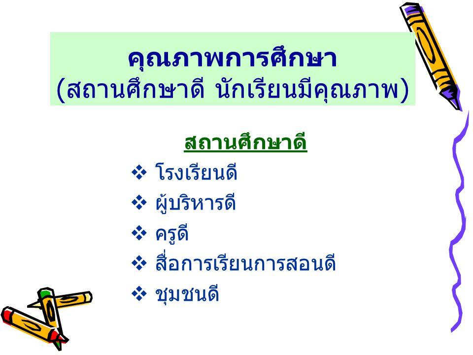 คุณภาพการศึกษา (สถานศึกษาดี นักเรียนมีคุณภาพ) สถานศึกษาดี  โรงเรียนดี  ผู้บริหารดี  ครูดี  สื่อการเรียนการสอนดี  ชุมชนดี