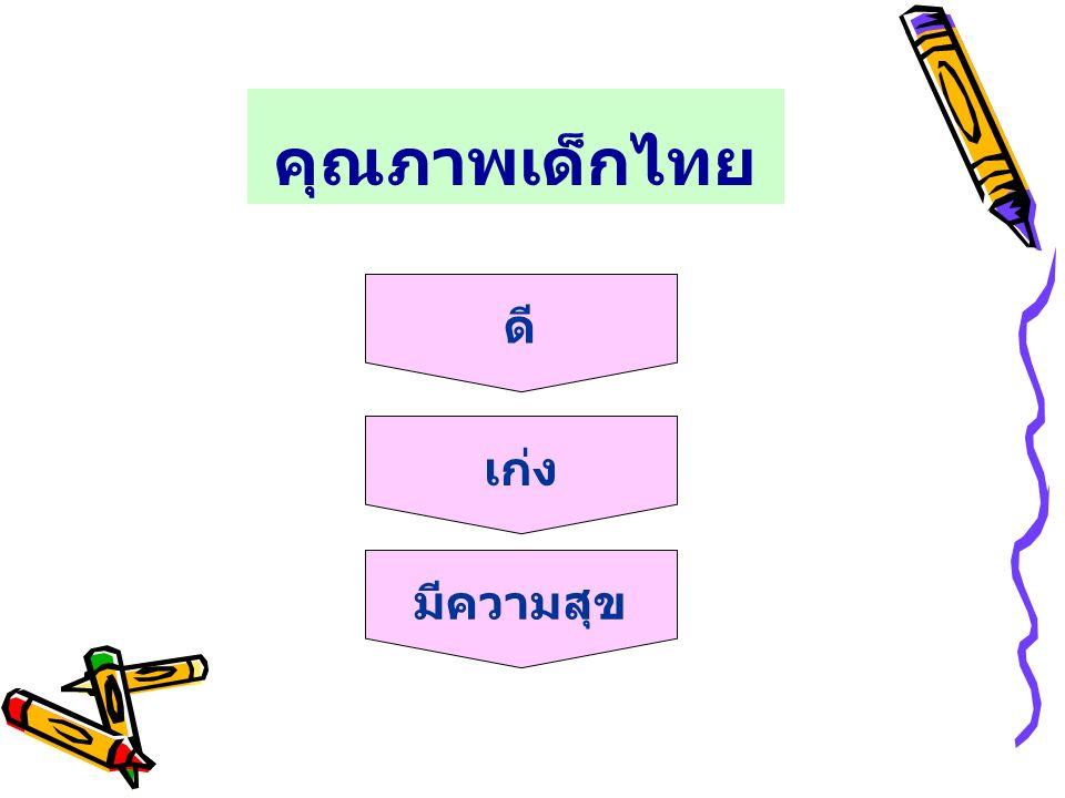 คุณภาพเด็กไทย ดี เก่ง มีความสุข