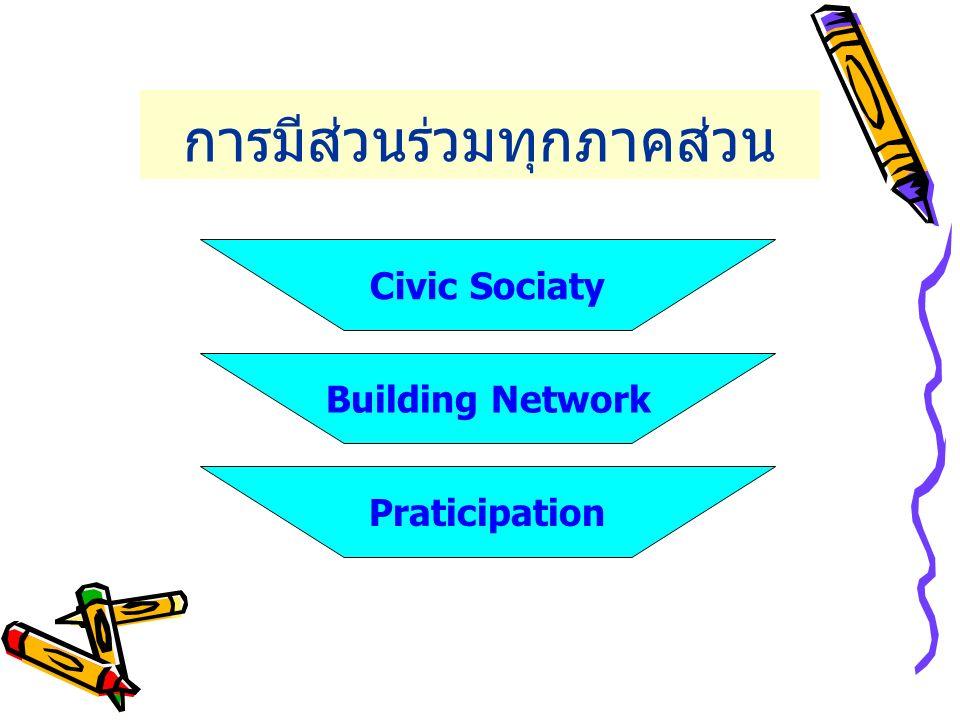 การมีส่วนร่วมทุกภาคส่วน Civic Sociaty Building Network Praticipation