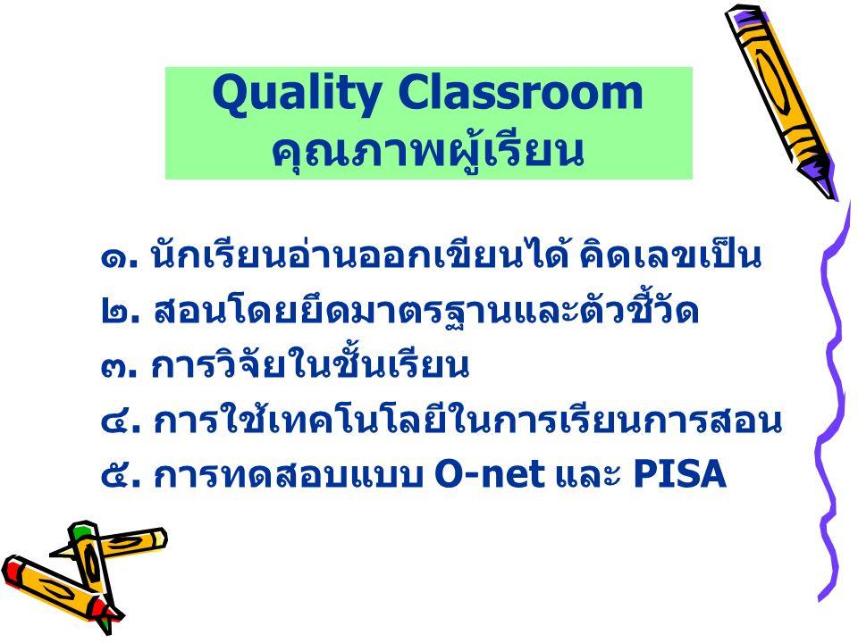 Quality Classroom คุณภาพผู้เรียน ๑. นักเรียนอ่านออกเขียนได้ คิดเลขเป็น ๒. สอนโดยยึดมาตรฐานและตัวชี้วัด ๓. การวิจัยในชั้นเรียน ๔. การใช้เทคโนโลยีในการเ