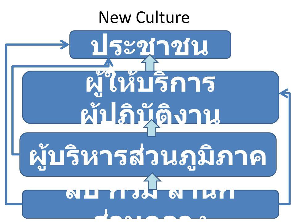 New Culture ประชาชน สป กรม สำนัก ส่วนกลาง ผู้บริหารส่วนภูมิภาค ผู้ให้บริการ ผู้ปฏิบัติงาน