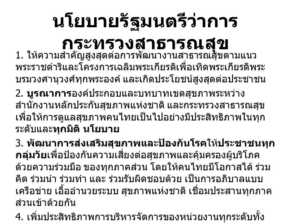 นโยบายรัฐมนตรีว่าการ กระทรวงสาธารณสุข 1.