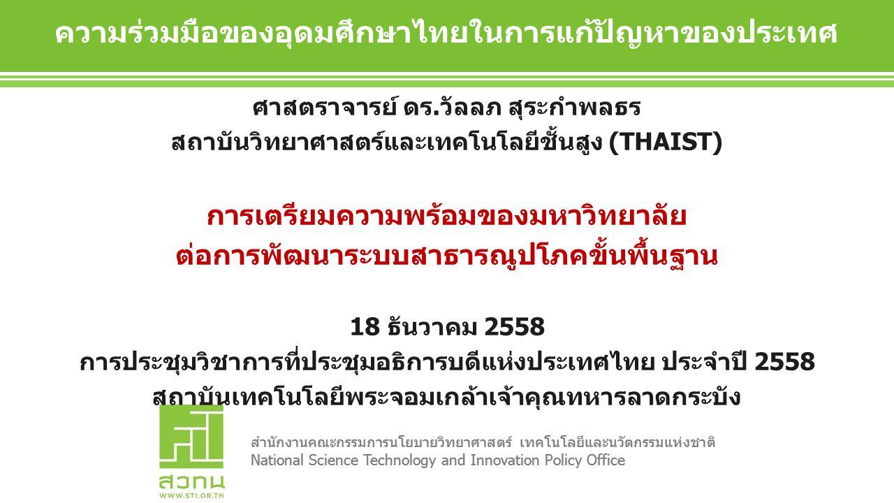สำนักงานคณะกรรมการนโยบายวิทยาศาสตร์ เทคโนโลยีและนวัตกรรมแห่งชาติ National Science Technology and Innovation Policy Office สำนักงานคณะกรรมการนโยบายวิทยาศาสตร์ เทคโนโลยีและนวัตกรรมแห่งชาติ National Science Technology and Innovation Policy Office ความร่วมมือของอุดมศึกษาไทยในการแก้ปัญหาของประเทศ ศาสตราจารย์ ดร.วัลลภ สุระกำพลธร สถาบันวิทยาศาสตร์และเทคโนโลยีชั้นสูง (THAIST) การเตรียมความพร้อมของมหาวิทยาลัย ต่อการพัฒนาระบบสาธารณูปโภคขั้นพื้นฐาน 18 ธันวาคม 2558 การประชุมวิชาการที่ประชุมอธิการบดีแห่งประเทศไทย ประจำปี 2558 สถาบันเทคโนโลยีพระจอมเกล้าเจ้าคุณทหารลาดกระบัง