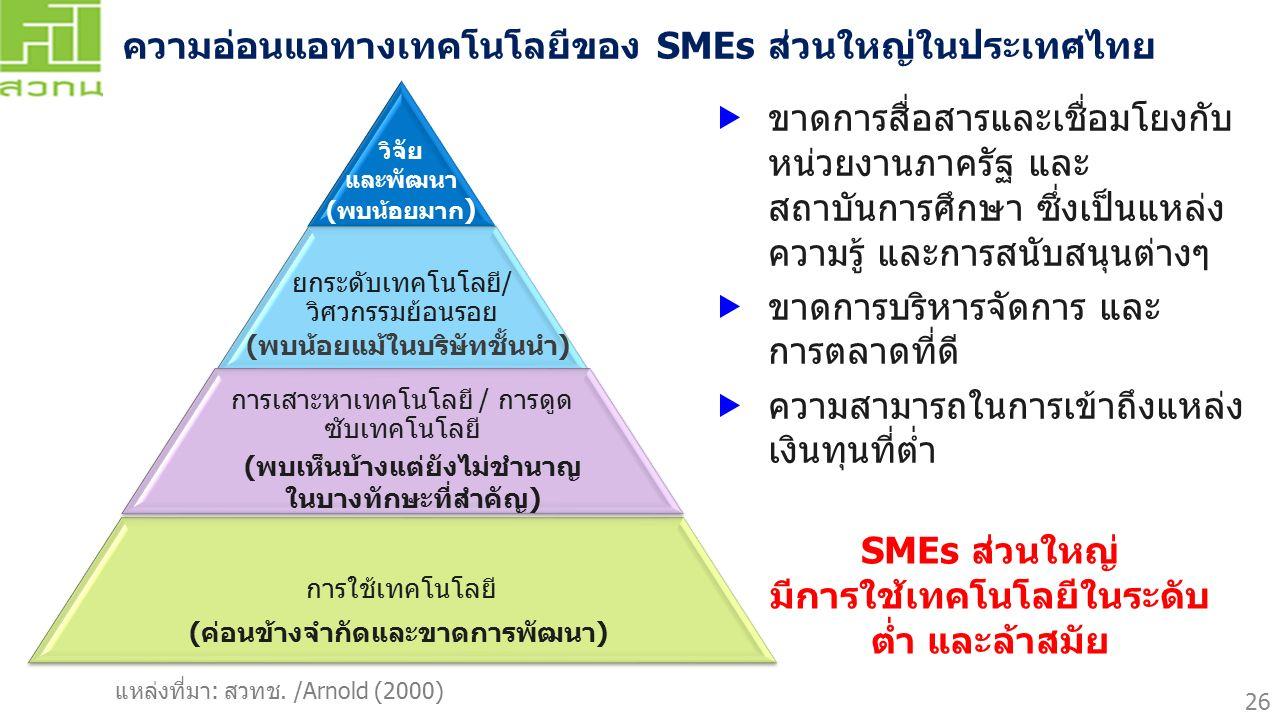 ยกระดับเทคโนโลยี/ วิศวกรรมย้อนรอย การเสาะหาเทคโนโลยี / การดูด ซับเทคโนโลยี การใช้เทคโนโลยี แหล่งที่มา: สวทช. /Arnold (2000) 26 วิจัย และพัฒนา (พบน้อยม