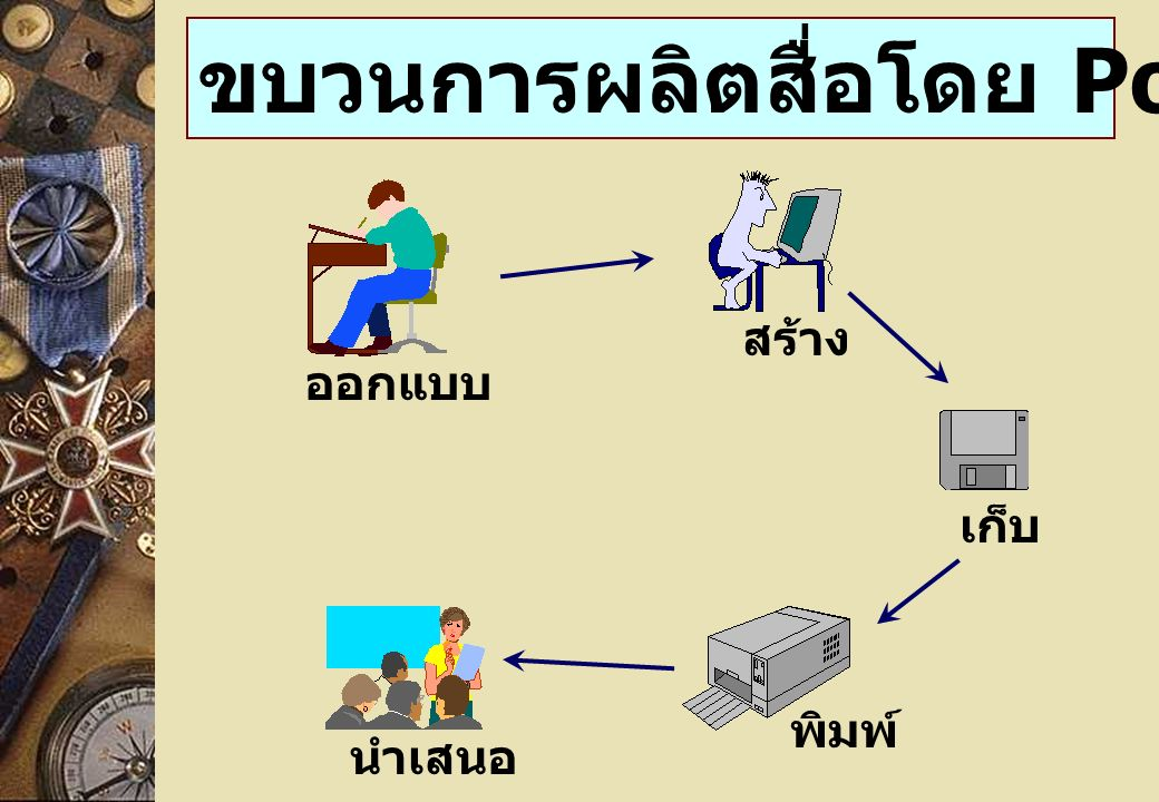 ชนิดตัวอักษร Time New Roman Arial Cordia New FreesiaUPC AngsanaUPC