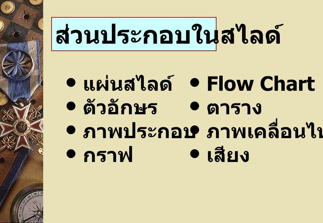 ส่วนประกอบในสไลด์ แผ่นสไลด์ ตัวอักษร ภาพประกอบ กราฟ Flow Chart ตาราง ภาพเคลื่อนไหว เสียง