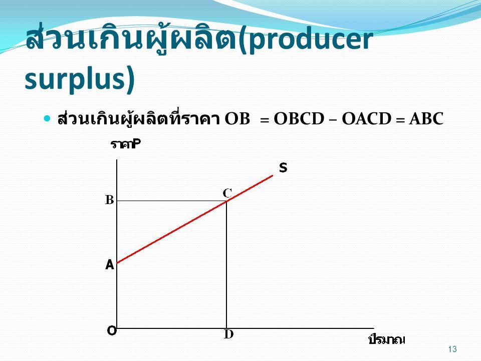 ส่วนเกินผู้ผลิต (producer surplus) ส่วนเกินผู้ผลิตที่ราคา OB = OBCD – OACD = ABC 13