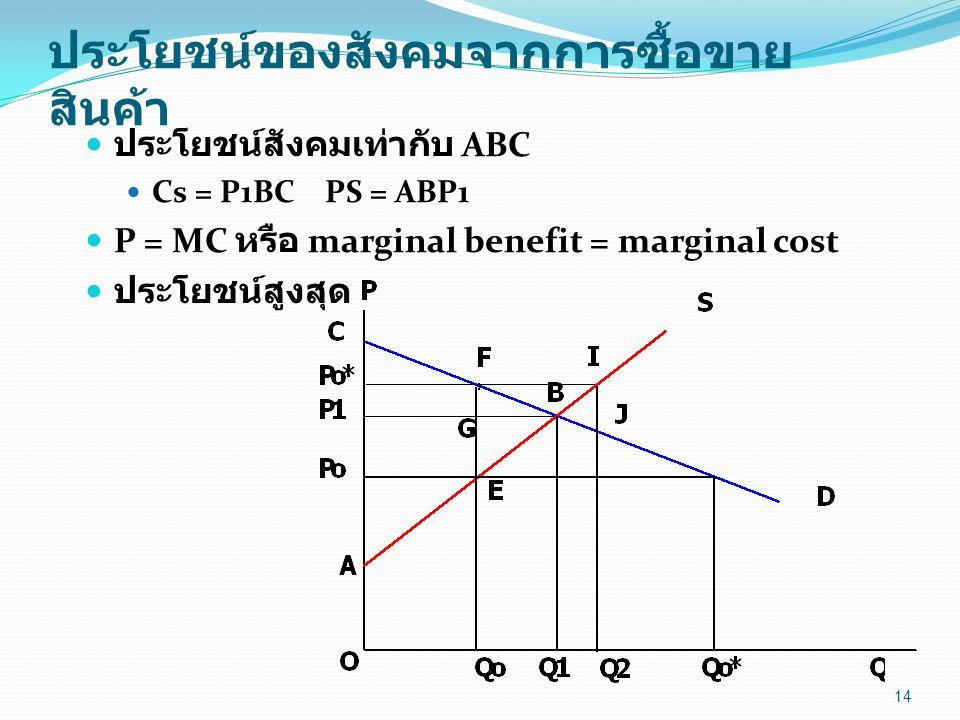 ประโยชน์ของสังคมจากการซื้อขาย สินค้า ประโยชน์สังคมเท่ากับ ABC Cs = P1BC PS = ABP1 P = MC หรือ marginal benefit = marginal cost ประโยชน์สูงสุด 14