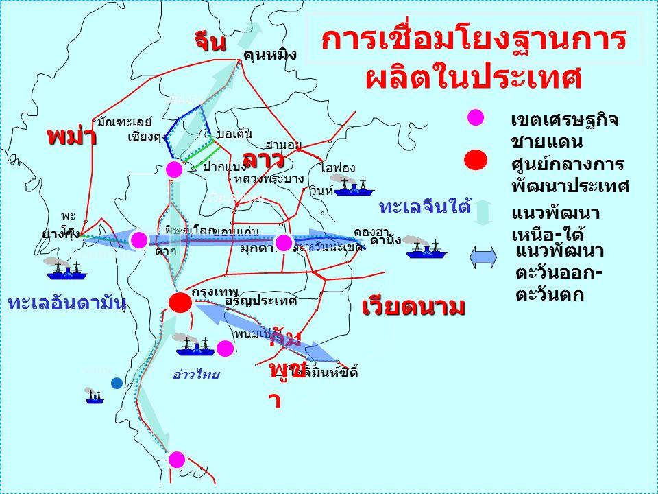 เมาะละแหม่ง ย่างกุ้ง พะ โค ลาว มัณฑะเลย์ จีน คุนหมิง วินห์ ดองฮา ดานัง พนมเปญ โฮจิมินห์ซิตี้ ไฮฟอง ทะเลจีนใต้ อ่าวไทย ทะเลอันดามัน เวียดนาม ฮานอย อรัญประเทศ กัม พูช า เชียงตุง หลวงพระบาง พิษณุโลก มุกดาหาร เชียงรุ่ง ขอนแก่น พม่า เวียงจันทน์ ปากแบ่ง กรุงเทพ สะหวันนะเขต บ่อเต็น แม่สอด ตาก การเชื่อมโยงฐานการ ผลิตในประเทศ เขตเศรษฐกิจ ชายแดน ศูนย์กลางการ พัฒนาประเทศ แนวพัฒนา เหนือ - ใต้ แนวพัฒนา ตะวันออก - ตะวันตก ระนอง