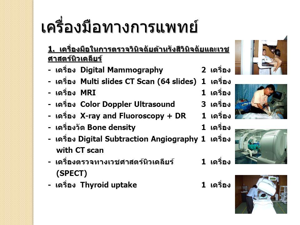 1. เครื่องมือในการตรวจวินิจฉัยด้านรังสีวินิจฉัยและเวช ศาสตร์นิวเคลียร์ - เครื่อง Digital Mammography 2 เครื่อง - เครื่อง Multi slides CT Scan (64 slid