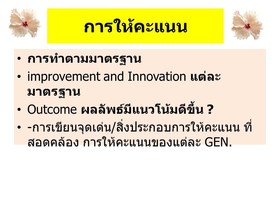 การให้คะแนน การทำตามมาตรฐาน improvement and Innovation แต่ละ มาตรฐาน Outcome ผลลัพธ์มีแนวโน้มดีขึ้น ? - การเขียนจุดเด่น / สิ่งประกอบการให้คะแนน ที่ สอ