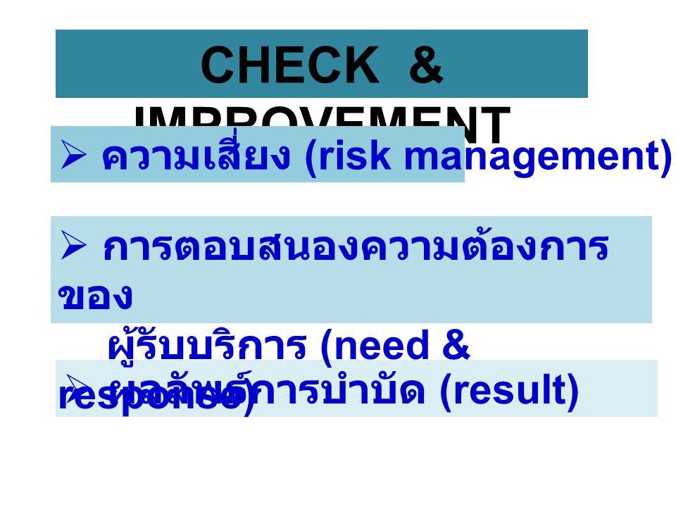 CHECK & IMPROVEMENT  ความเสี่ยง (risk management)  ผลลัพธ์การบำบัด (result)  การตอบสนองความต้องการ ของ ผู้รับบริการ (need & response)