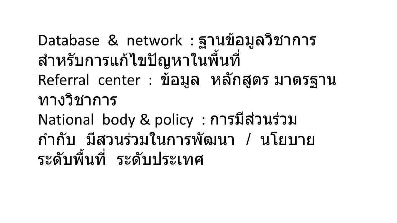 Database & network : ฐานข้อมูลวิชาการ สำหรับการแก้ไขปัญหาในพื้นที่ Referral center : ข้อมูล หลักสูตร มาตรฐาน ทางวิชาการ National body & policy : การมีส่วนร่วม กำกับ มีสวนร่วมในการพัฒนา / นโยบาย ระดับพื้นที่ ระดับประเทศ