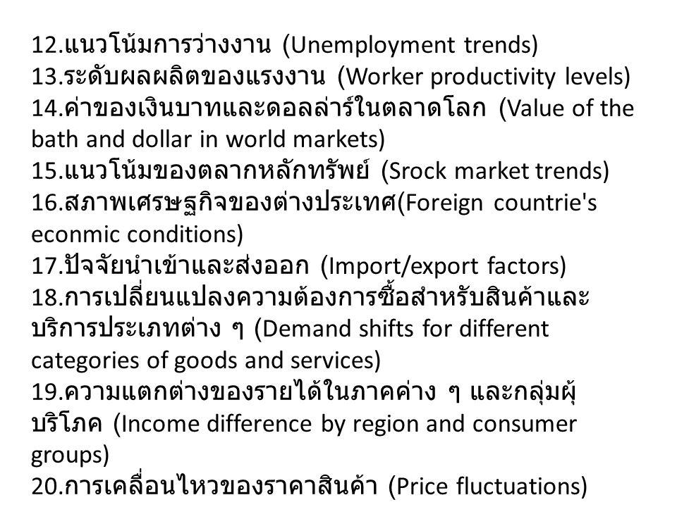 12. แนวโน้มการว่างงาน (Unemployment trends) 13.