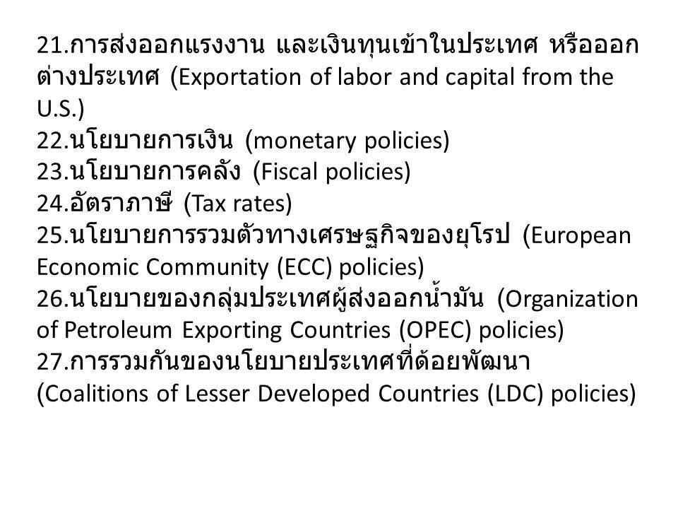 21. การส่งออกแรงงาน และเงินทุนเข้าในประเทศ หรือออก ต่างประเทศ (Exportation of labor and capital from the U.S.) 22. นโยบายการเงิน (monetary policies) 2