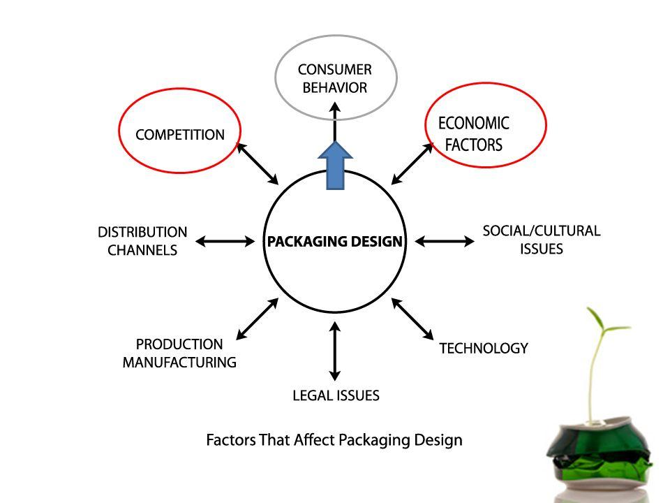 การแข่งขันทางการตลาด (Competition) พฤติกรรมของผู้บริโภคไทยได้มีการ เปลี่ยนแปลงอย่างต่อเนื่องมาตั้งแต่ในช่วง 7 ปีที่ผ่านมา อิทธิพลของสื่อ ก็มีบทบาทสำคัญต่อการ เปลี่ยนแปลงพฤติกรรมของผู้บริโภคด้วย เนื่องจากเป็นตัวช่วยเพิ่มประสิทธิภาพในการ รับส่งข้อมูลข่าวสาร ระหว่างนักการตลาดและ ผู้บริโภค Lifestyle จึงกลายมาเป็นปัจจัยสำคัญของการ กำหนดทิศทางการตลาด Lifestyle Marketing คือ การที่นักการตลาด นำวิถีชีวิตของกลุ่มลูกค้าเป้าหมายมา ประยุกต์ใช้เป็นกลยุทธ์ทางการตลาด โดย การศึกษาในเชิงพฤติกรรมของผู้บริโภค