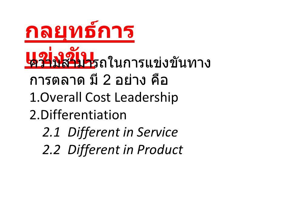 กลยุทธ์การ แข่งขัน ความสามารถในการแข่งขันทาง การตลาด มี 2 อย่าง คือ 1.Overall Cost Leadership 2.Differentiation 2.1 Different in Service 2.2 Different in Product