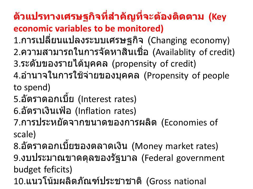 ตัวแปรทางเศรษฐกิจที่สำคัญที่จะต้องติดตาม (Key economic variables to be monitored) 1.