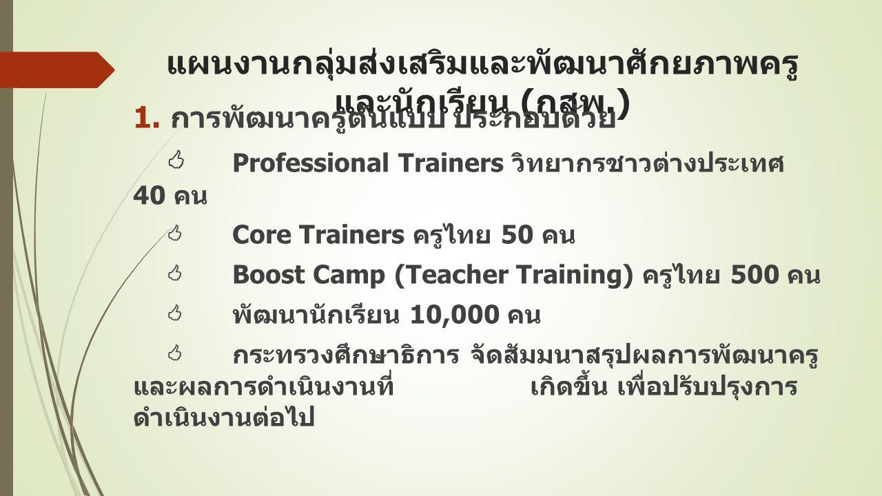 แผนงานกลุ่มส่งเสริมและพัฒนาศักยภาพครู และนักเรียน ( กสพ.)  การพัฒนาครูต้นแบบ ประกอบด้วย  Professional Trainers วิทยากรชาวต่างประเทศ 40 คน  Core Trainers ครูไทย 50 คน  Boost Camp (Teacher Training) ครูไทย 500 คน  พัฒนานักเรียน 10,000 คน  กระทรวงศึกษาธิการ จัดสัมมนาสรุปผลการพัฒนาครู และผลการดำเนินงานที่เกิดขึ้น เพื่อปรับปรุงการ ดำเนินงานต่อไป