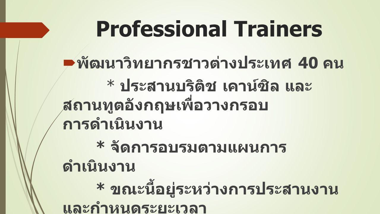 Professional Trainers  พัฒนาวิทยากรชาวต่างประเทศ 40 คน * ประสานบริติช เคาน์ซิล และ สถานทูตอังกฤษเพื่อวางกรอบ การดำเนินงาน * จัดการอบรมตามแผนการ ดำเนินงาน * ขณะนี้อยู่ระหว่างการประสานงาน และกำหนดระยะเวลา ดำเนินงาน