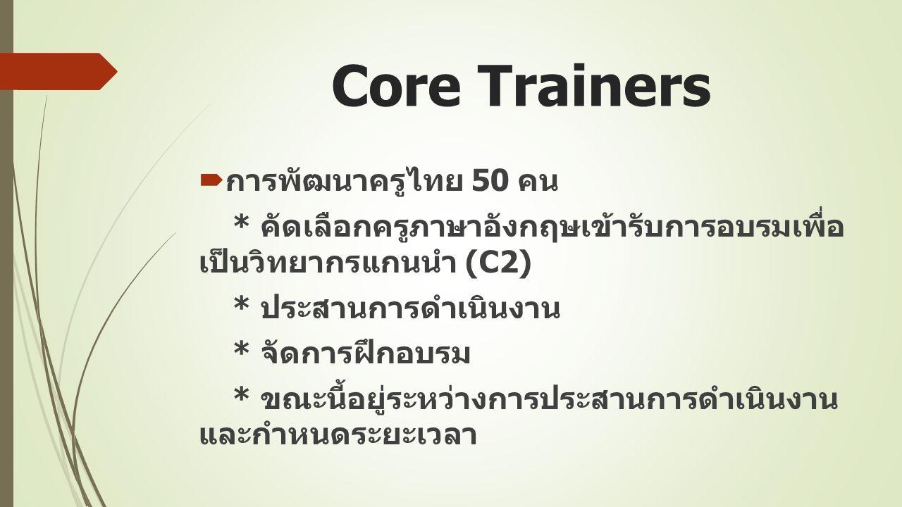Core Trainers  การพัฒนาครูไทย 50 คน * คัดเลือกครูภาษาอังกฤษเข้ารับการอบรมเพื่อ เป็นวิทยากรแกนนำ (C2) * ประสานการดำเนินงาน * จัดการฝึกอบรม * ขณะนี้อยู่ระหว่างการประสานการดำเนินงาน และกำหนดระยะเวลา