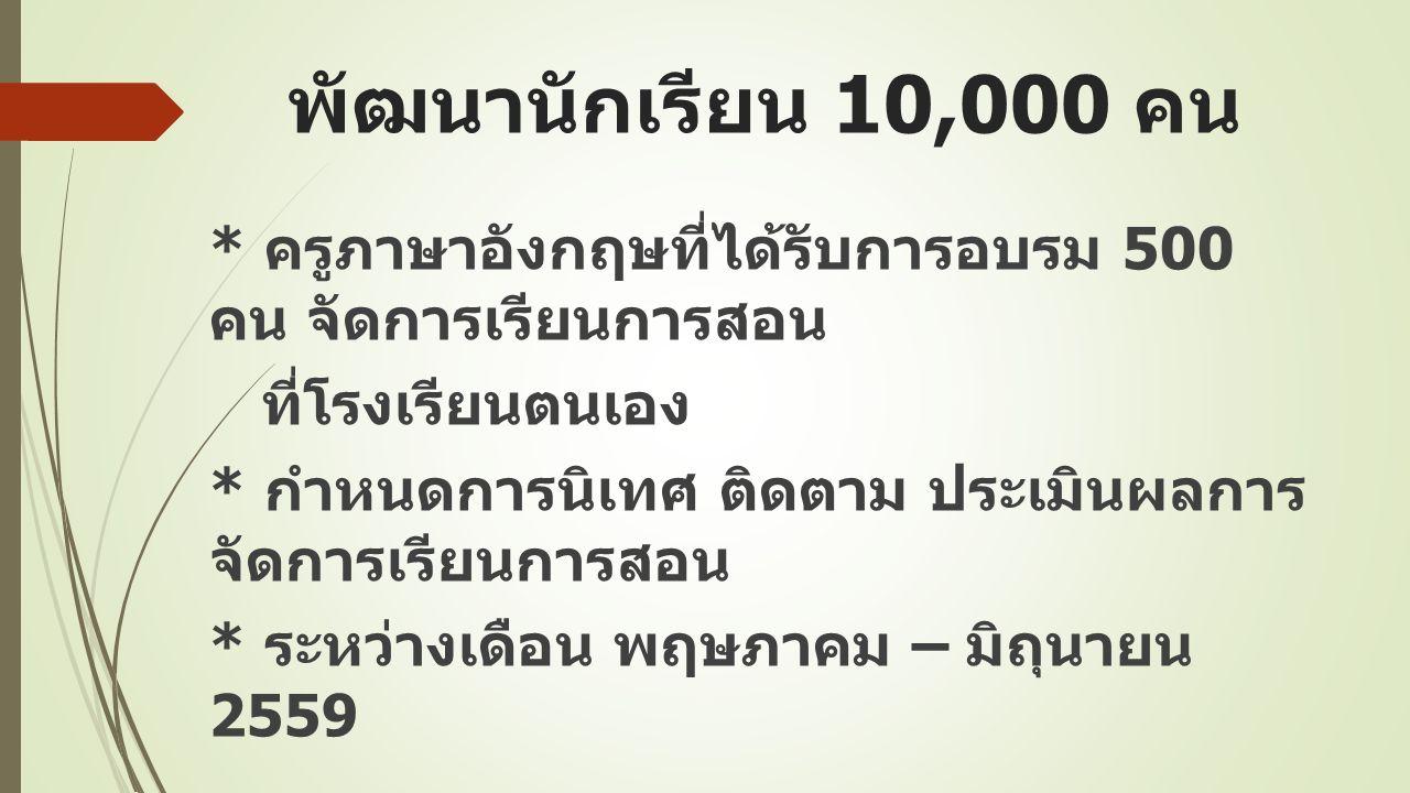 พัฒนานักเรียน 10,000 คน * ครูภาษาอังกฤษที่ได้รับการอบรม 500 คน จัดการเรียนการสอน ที่โรงเรียนตนเอง * กำหนดการนิเทศ ติดตาม ประเมินผลการ จัดการเรียนการสอน * ระหว่างเดือน พฤษภาคม – มิถุนายน 2559