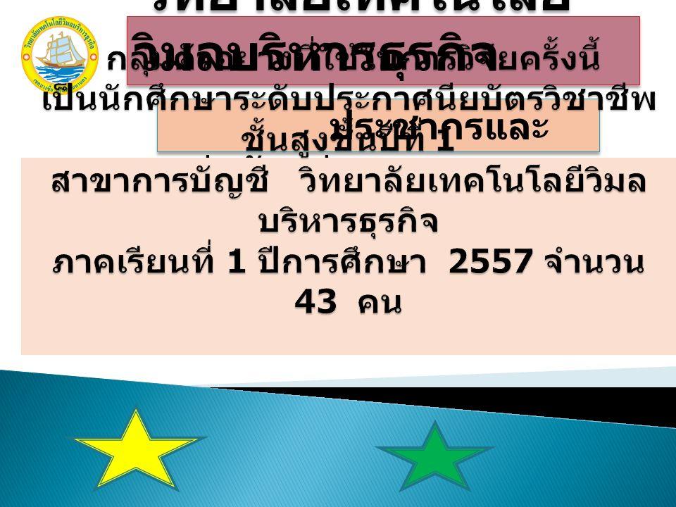 วิทยาลัยเทคโนโลยี วิมลบริหารธุรกิจ ผล วิเคราะห์ เพศจำนวนร้อยละ ชาย 6244.61 หญิง 7755.39 รวม 139100 ลำดับจำนวน คะแนน เต็ม XS.D% ก่อน เรียน 432016.142.9880.69 หลัง เรียน 432017.981.8389.88 ตารางแสดงผลการวิเคราะห์การฝึกพูด ภาษาอังกฤษโดยใช้ บทสนทนาจากซีดีรอมมีผลการ วิเคราะห์แสดงในตารางดังนี้