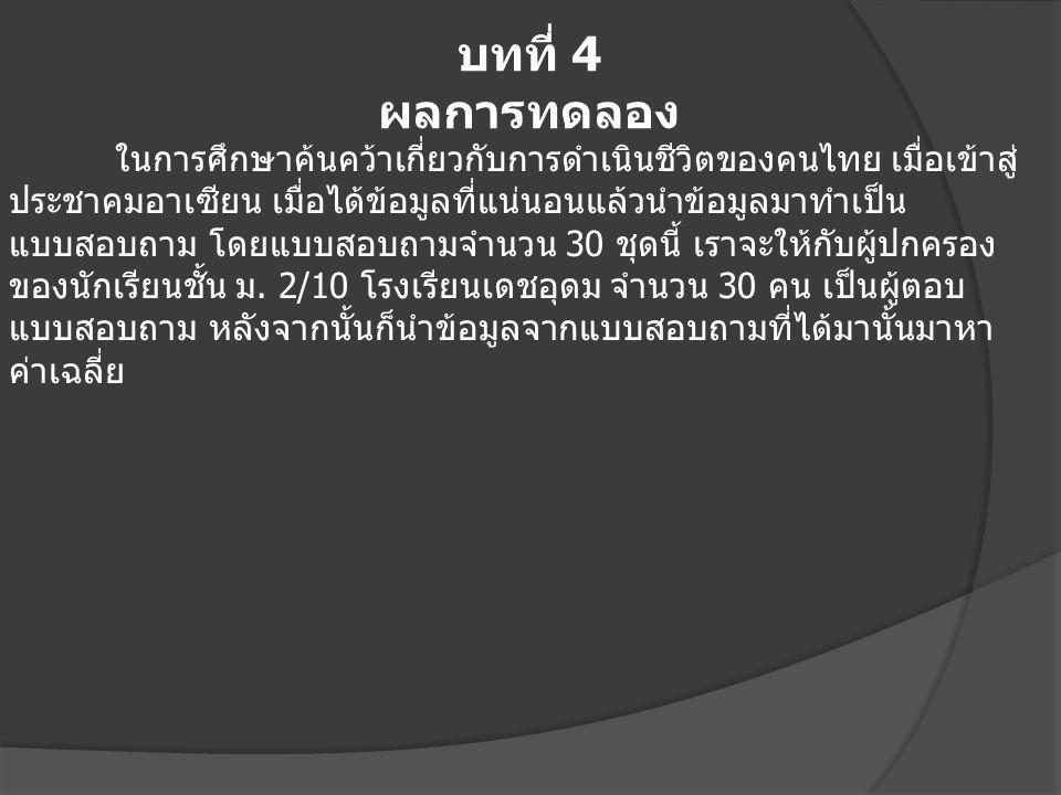 บทที่ 4 ผลการทดลอง ในการศึกษาค้นคว้าเกี่ยวกับการดำเนินชีวิตของคนไทย เมื่อเข้าสู่ ประชาคมอาเซียน เมื่อได้ข้อมูลที่แน่นอนแล้วนำข้อมูลมาทำเป็น แบบสอบถาม โดยแบบสอบถามจำนวน 30 ชุดนี้ เราจะให้กับผู้ปกครอง ของนักเรียนชั้น ม.