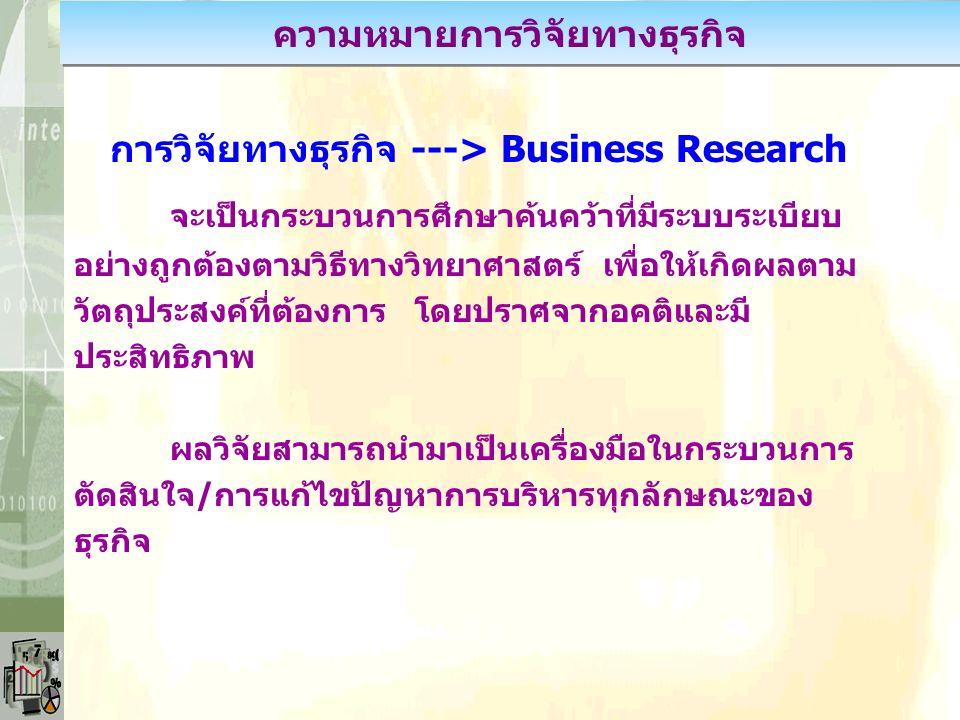 ในที่ประชุม Pan Pacific Science Congress ปี 1961 ประเทศสหรัฐ ได้มีการอธิบายถึงความหมายคำว่า R E S E A R C H R = Recruitment and Relationship E = Education and Efficiency S = Science and Stimulation E = Evaluation and Environment A = Aim and Attitude R = Result C = Curiosity H = Horizon ความหมายการวิจัยทั่วไป
