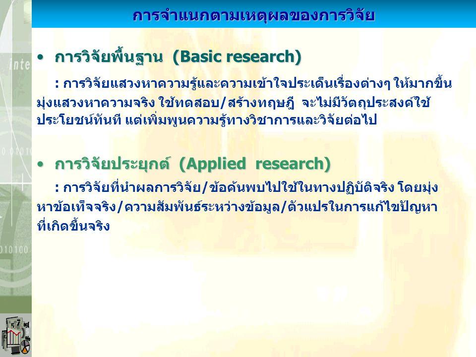 มิติต่างๆ ของการวิจัย เหตุผลของการทำวิจัยเหตุผลของการทำวิจัย วัตถุประสงค์ของการวิจัยวัตถุประสงค์ของการวิจัย วิธีการวิจัยวิธีการวิจัย สถานที่หรือทำเลของการวิจัยสถานที่หรือทำเลของการวิจัย วัตถุหรือสิ่งที่ต้องการวิจัยวัตถุหรือสิ่งที่ต้องการวิจัย ผู้กระทำการวิจัยผู้กระทำการวิจัย