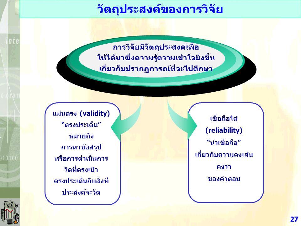 การวิจัยระดับจุลภาค (Micro level)การวิจัยระดับจุลภาค (Micro level) : การวิจัยปรากฏการณ์เกี่ยวกับลักษณะต่างๆ บุคคลอาจจะเป็น พฤติกรรม ทัศนคติและความคิดเห็น การวิจัยระดับมหภาค (Macro level)การวิจัยระดับมหภาค (Macro level) : การวิจัยปรากฏการณ์เกี่ยวกับลักษณะรวมๆ ระดับชุมชน สังคม หรือ ประเทศในหลายจุดเวลาการจำแนกตามระดับหน่วยวิเคราะห์การจำแนกตามระดับความลึกข้อมูล การวิจัยเชิงปริมาณ (Quantitative research)การวิจัยเชิงปริมาณ (Quantitative research) : การวิจัยที่อาศัยข้อมูลตัวเลขเพื่อยืนยันพิสูจน์ความถูกต้องของ ข้อค้นพบและข้อสรุปต่างๆ การวิจัยเชิงคุณภาพ (Qualitative research)การวิจัยเชิงคุณภาพ (Qualitative research) : การวิจัยที่ไม่เน้นข้อมูลตัวเลขยืนยันความถูกต้องของข้อค้นพบและ ข้อสรุปต่างๆ