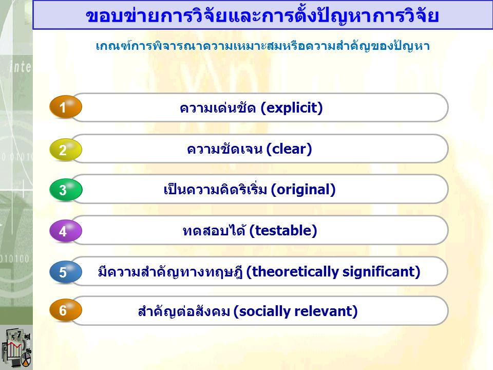 กระบวนการวิจัย 28