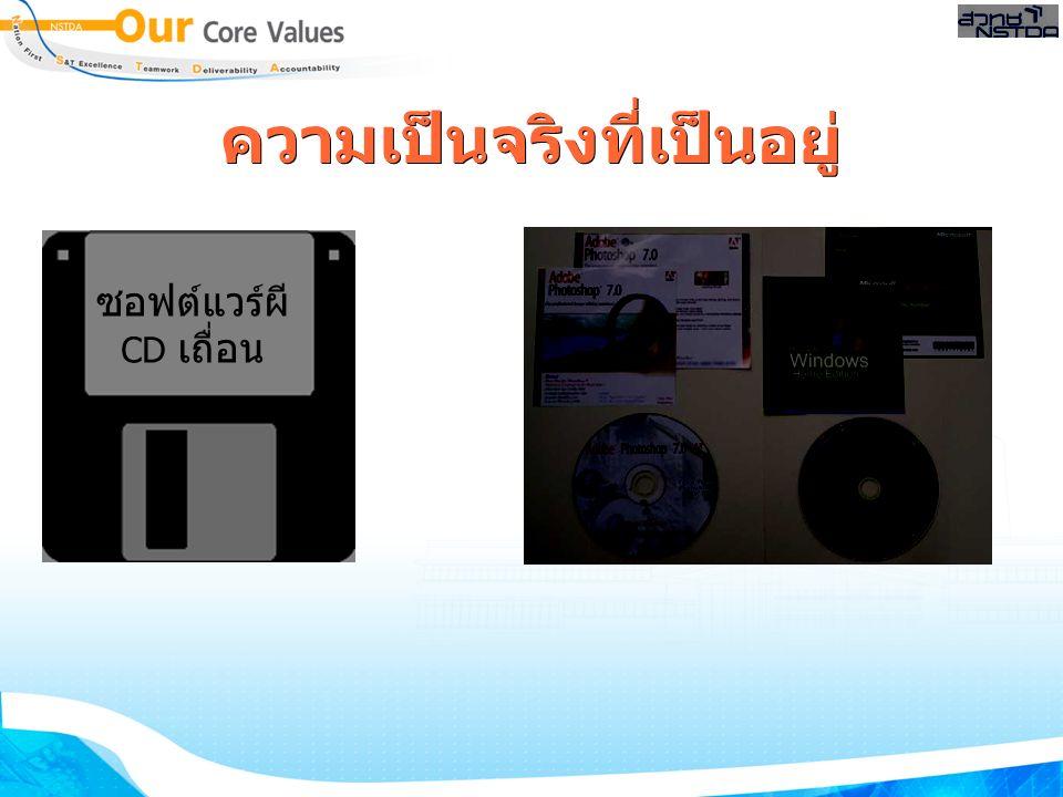 ความเป็นจริงที่เป็นอยู่ ซอฟต์แวร์ผี CD เถื่อน