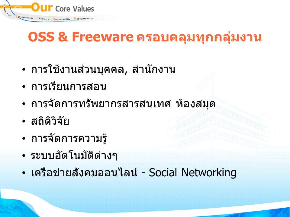 OSS & Freeware ครอบคลุมทุกกลุ่มงาน การใช้งานส่วนบุคคล, สำนักงาน การเรียนการสอน การจัดการทรัพยากรสารสนเทศ ห้องสมุด สถิติวิจัย การจัดการความรู้ ระบบอัตโนมัติต่างๆ เครือข่ายสังคมออนไลน์ - Social Networking