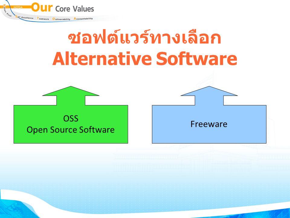 ซอฟต์แวร์ที่ STKS ส่งเสริม ซอฟต์แวร์ทางเลือก อยู่บนฐานของ – Open Source Software – Freeware สอดรับกับข้อกำหนด/มาตรฐาน ผ่านการวิเคราะห์เปรียบเทียบให้เหมาะสมกับ วัฒนธรรม และโครงสร้างพื้นฐาน OSS ไม่ได้มีเฉพาะ Linux & OpenOffice.org