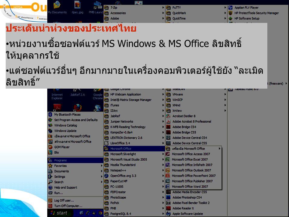 ประเด็นน่าห่วงของประเทศไทย หน่วยงานซื้อซอฟต์แวร์ MS Windows & MS Office ลิขสิทธิ์ ให้บุคลากรใช้ แต่ซอฟต์แวร์อื่นๆ อีกมากมายในเครื่องคอมพิวเตอร์ผู้ใช้ยัง ละเมิด ลิขสิทธิ์