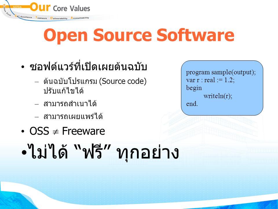 Open Source Software ซอฟต์แวร์ที่เปิดเผยต้นฉบับ – ต้นฉบับโปรแกรม (Source code) ปรับแก้ไขได้ – สามารถสำเนาได้ – สามารถเผยแพร่ได้ OSS  Freeware ไม่ได้ ฟรี ทุกอย่าง program sample(output); var r : real := 1.2; begin writeln(r); end.