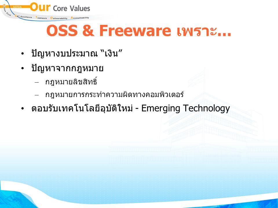 OSS & Freeware เพราะ...