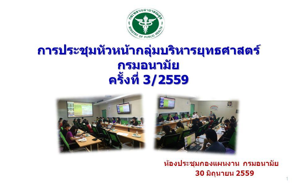 วาระการประชุม วาระที่ 1 : เรื่องที่ประธานแจ้งให้ที่ประชุมทราบ วาระที่ 2 : รับรองรายงานประชุม 2.1 รายงานการประชุมหัวหน้ากลุ่มบริหารยุทธศาสตร์ กรมอนามัย ครั้งที่ 2/2559 วาระที่ 3 : เรื่องสืบเนื่อง 3.1 รายงานความก้าวหน้าการจัดทำร่างแผนยุทธศาสตร์การพัฒนาระบบส่งเสริมสุขภาพและ อนามัยสิ่งแวดล้อม ตามแผนพัฒนาสุขภาพแห่งชาติในช่วงแผนพัฒนาเศรษฐกิจและ สังคมแห่งชาติ ฉบับที่ 12 พ.ศ.