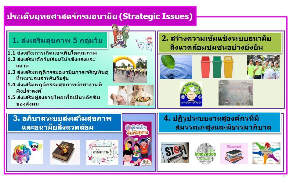 ประเด็นยุทธศาสตร์กรมอนามัย (Strategic Issues) 1.