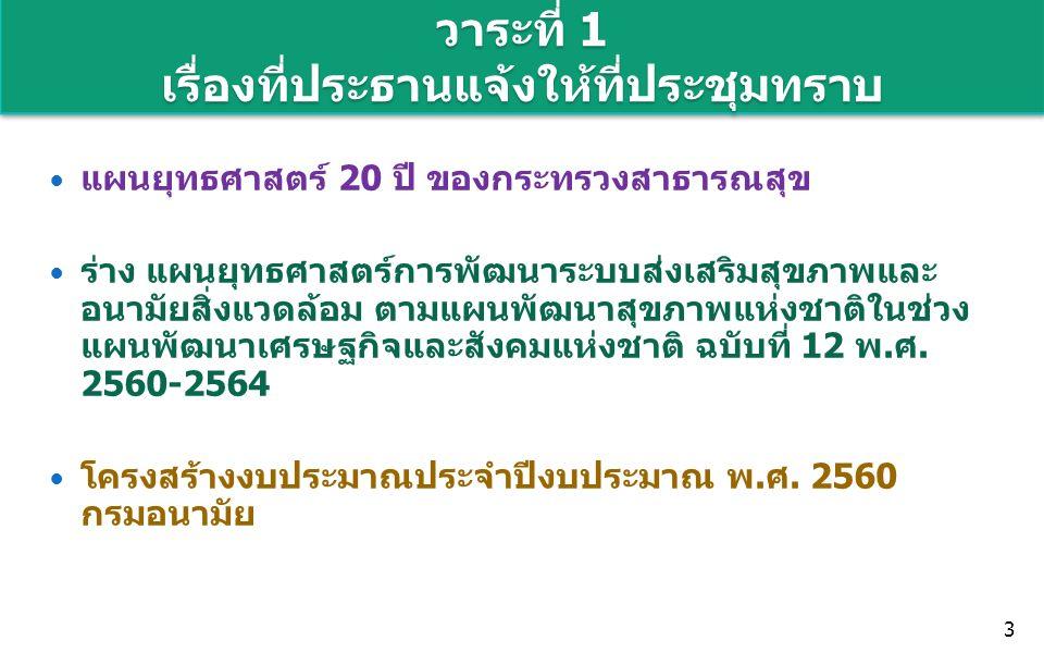 วาระที่ 2 รับรองรายงานประชุม ที่ประชุมรับรองรายงานการประชุมหัวหน้ากลุ่ม บริหารยุทธศาสตร์ กรมอนามัย ครั้งที่ 2/2559 เมื่อวันที่ 2 พฤษภาคม 2559 ซึ่งกองแผนงานในฐานะ เลขานุการได้แจ้งเวียนให้หัวหน้ากลุ่มบริหารยุทธศาสตร์ กรมอนามัยทุกท่าน เมื่อวันที่ 23 พฤษภาคม 2559 (เอกสารหมายเลข 1 ) 4