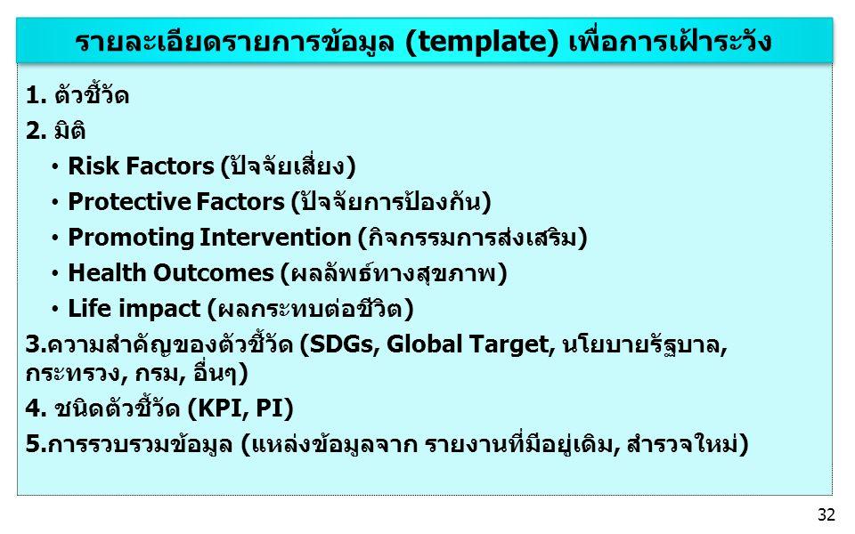1. ตัวชี้วัด 2. มิติ Risk Factors (ปัจจัยเสี่ยง) Protective Factors (ปัจจัยการป้องกัน) Promoting Intervention (กิจกรรมการส่งเสริม) Health Outcomes (ผล