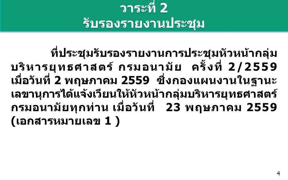 ตัวชี้วัด เป้าหมาย 6061626364 19) การผ่านเกณฑ์ คุณภาพการบริหารจัดการ ภาครัฐ (PMQA) ได้รับ Thailand Quality Award เป้าประสงค์ที่ 2 เป็นองค์กรคุณภาพ ประเด็นยุทธศาสตร์ที่ 4 ปฏิรูประบบงานสู่องค์กรที่มีสมรรถนะสูงและมีธรรมาภิ บาล ตัวชี้วัด เป้าหมาย 6061626364 20) ระดับคุณธรรมและ ความโปร่งใสในการ ดำเนินงานของกรม อนามัย หน่วยงานใน สังกัดกรม อนามัยผ่าน เกณฑ์ ITA ร้อยละ 50 หน่วยงานใน สังกัดกรม อนามัยผ่าน เกณฑ์ ITA ร้อยละ100 เป้าประสงค์ที่ 3 เป็นองค์กรที่มีคุณธรรม 25 ปรับเป้าหมาย เช่น ปี 59 = 1 หมวด, ปี 60 = 3 หมวด, ปี 61-62 ทุกหมวด เป็นต้น