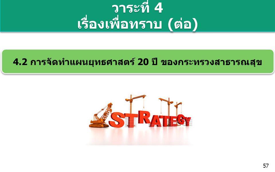 57 วาระที่ 4 เรื่องเพื่อทราบ (ต่อ) 4.2 การจัดทำแผนยุทธศาสตร์ 20 ปี ของกระทรวงสาธารณสุข
