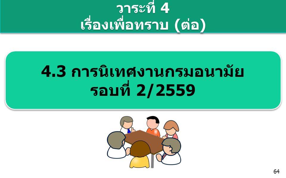 วาระที่ 4 เรื่องเพื่อทราบ (ต่อ) 4.3 การนิเทศงานกรมอนามัย รอบที่ 2/2559 4.3 การนิเทศงานกรมอนามัย รอบที่ 2/2559 64