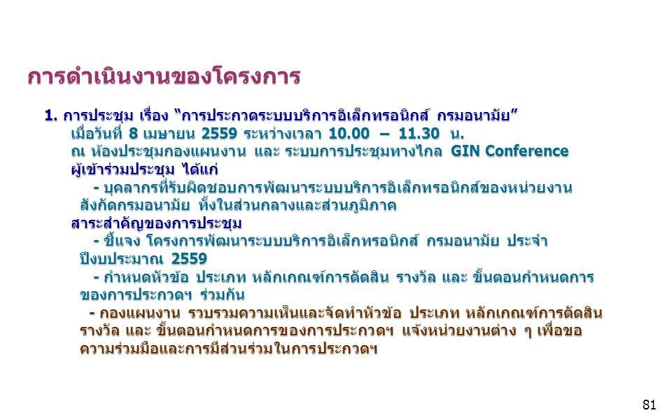 """การดำเนินงานของโครงการ 1. การประชุม เรื่อง """"การประกวดระบบบริการอิเล็กทรอนิกส์ กรมอนามัย"""" เมื่อวันที่ 8 เมษายน 2559 ระหว่างเวลา 10.00 – 11.30 น. ณ ห้อง"""