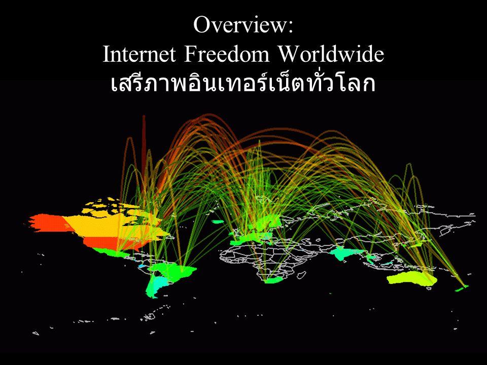 Overview: Internet Freedom Worldwide เสรีภาพอินเทอร์เน็ตทั่วโลก